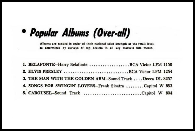 Billboard, April 28, 1956