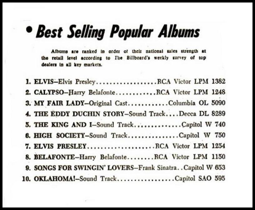 Billboard, December 8, 1956