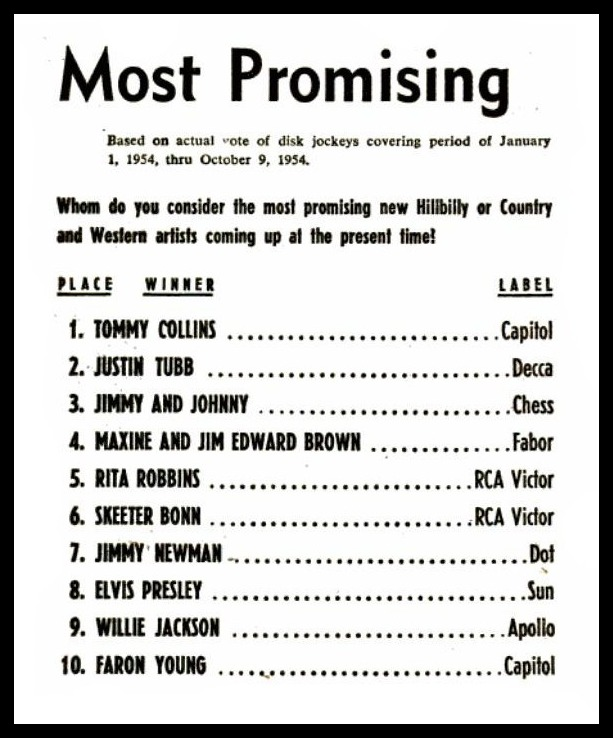 Billboard 1954-11-13 01 disc jockey poll