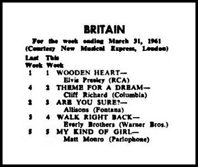 UK (April 3, 1961) 1